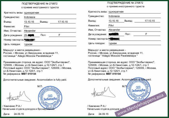 Indian Tourist Visa Form