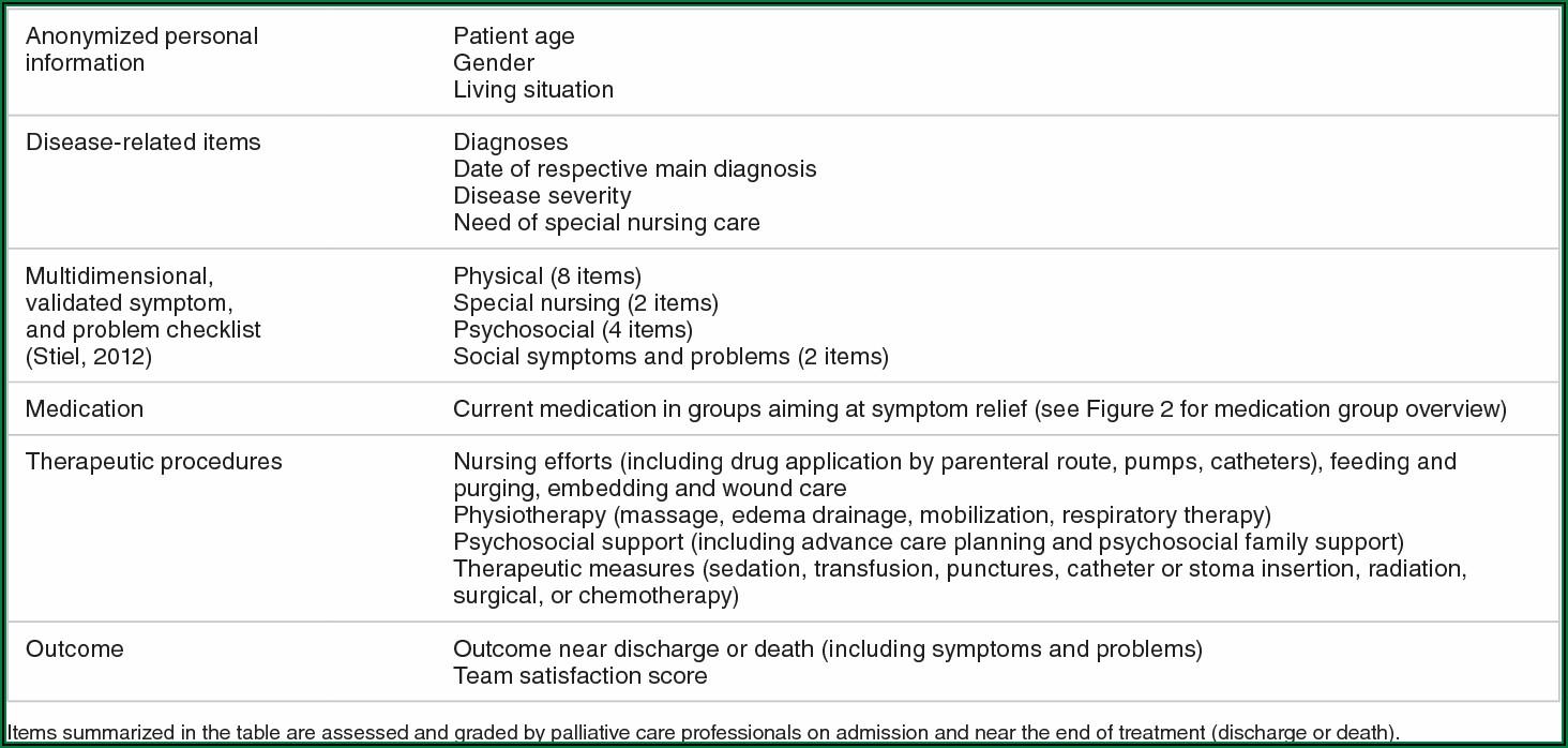 Palliative Care Admission Forms