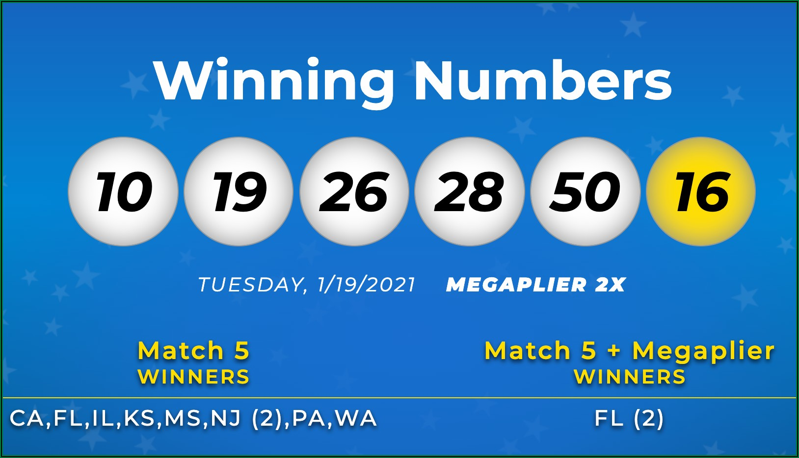 What Time Are The Powerball Numbers Drawn In California