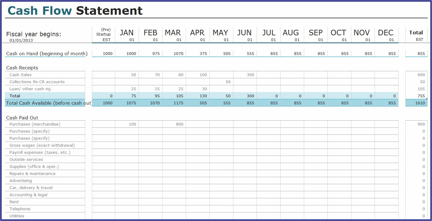 Free Daily Cash Flow Template Excel Download Uk
