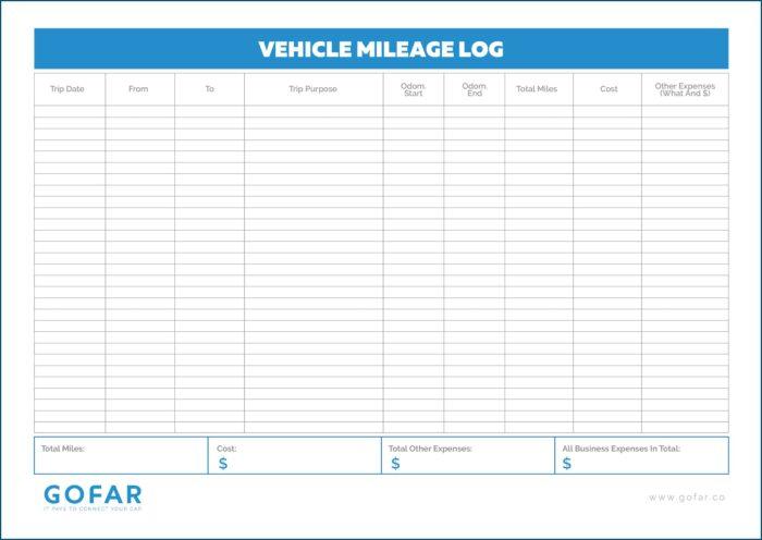 Free Vehicle Mileage Log Book Template