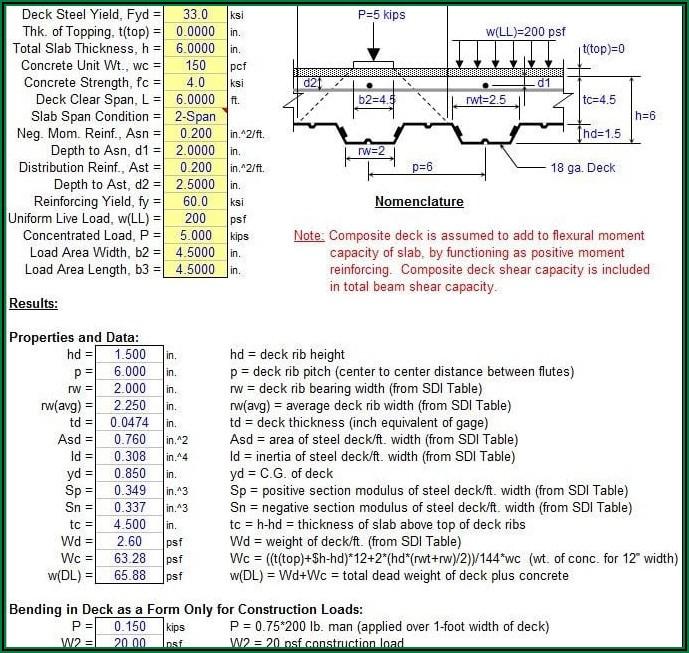 Metal Form Deck Profiles