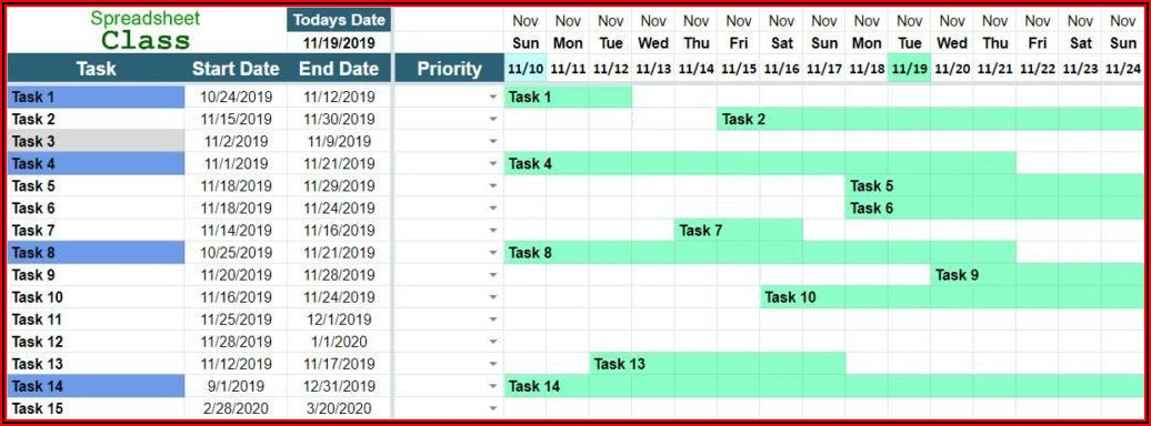 Project Management Templates Google Sheets