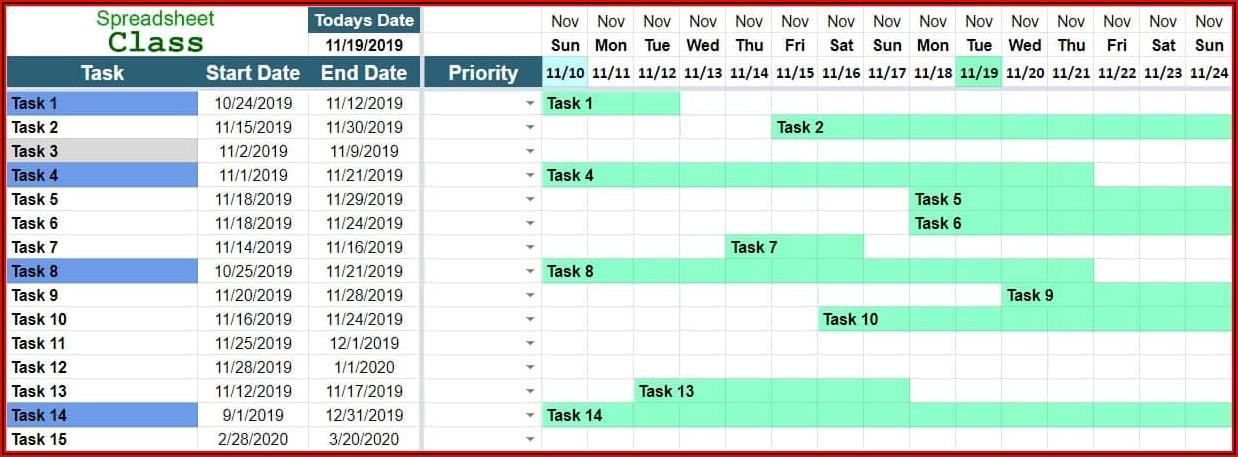 Project Management Timeline Template Google Sheets