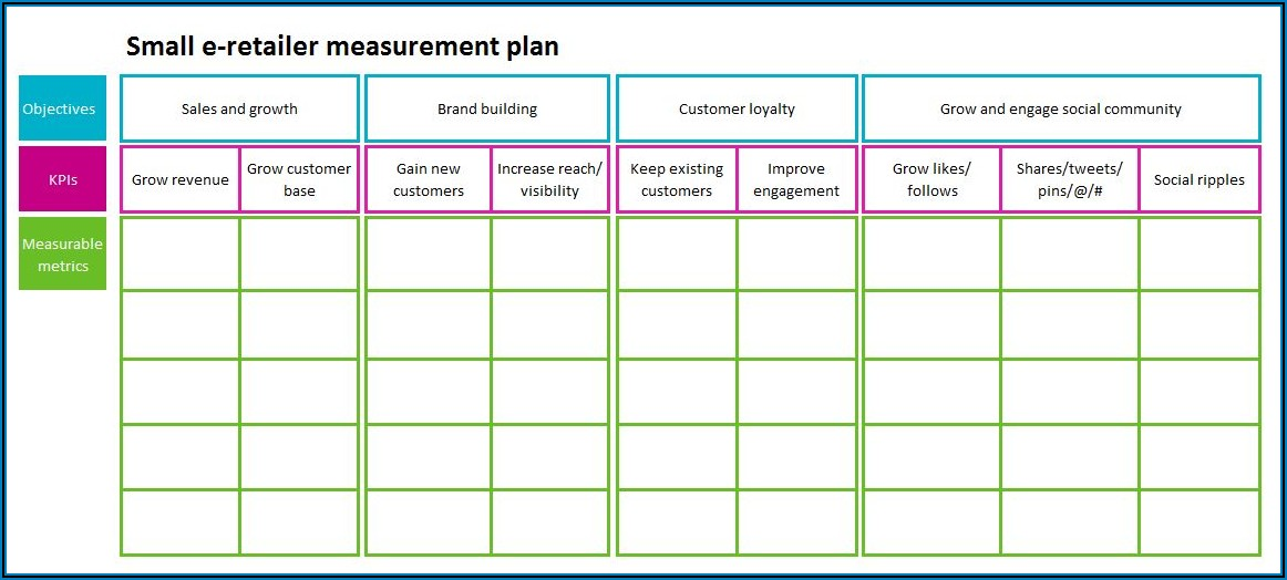 Recruitment Project Plan Template Excel