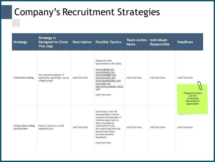 Recruitment Strategy Template Excel