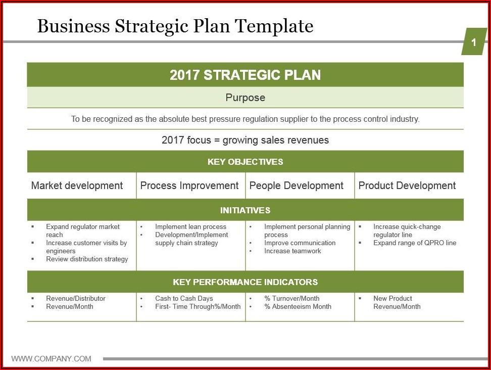 Strategic Business Plan Powerpoint Template Free