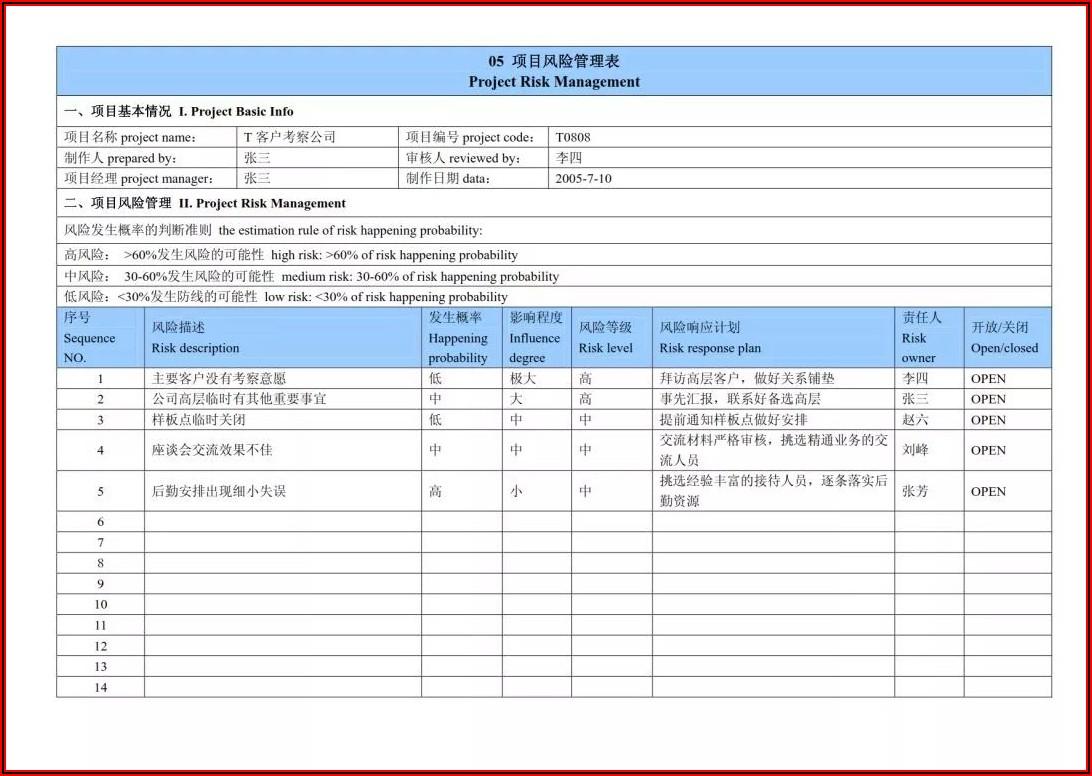 Top Project Management Excel Templates