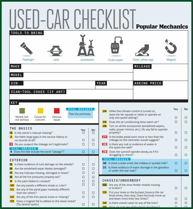 Used Vehicle Inspection Checklist Form Free Download