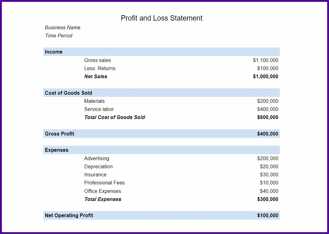 Year To Date Profit And Loss Statement Example