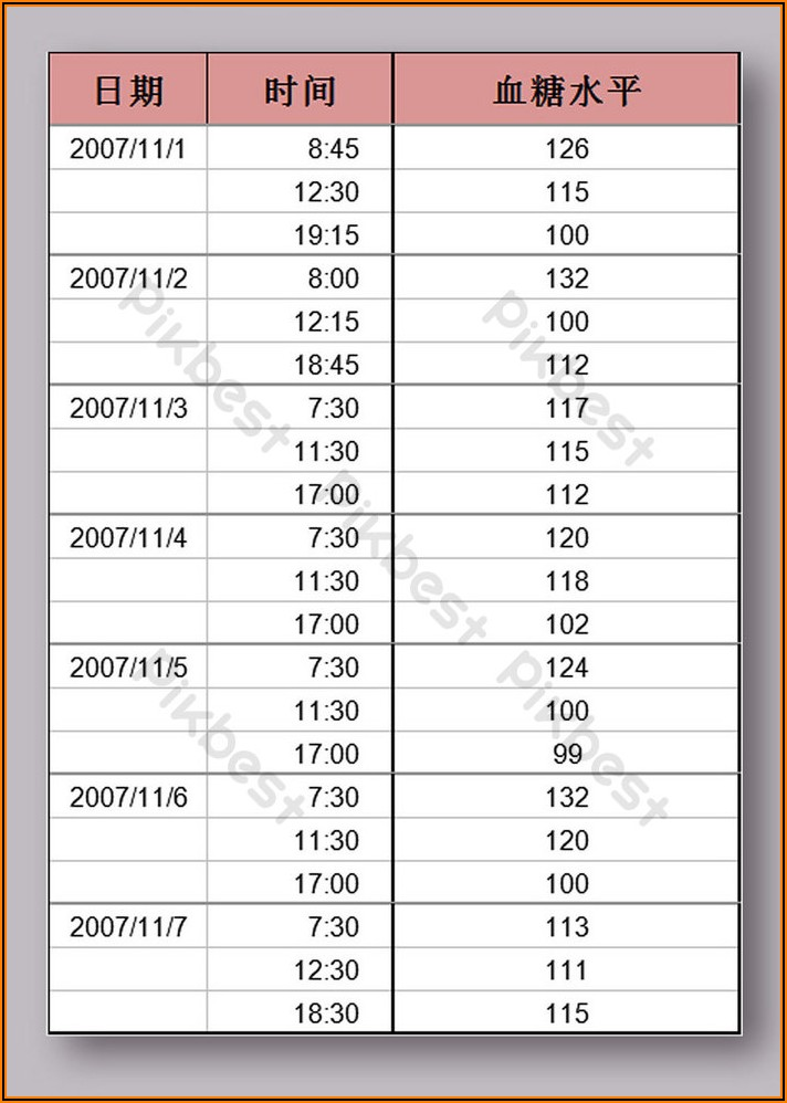 Blood Glucose Tracking Sheet
