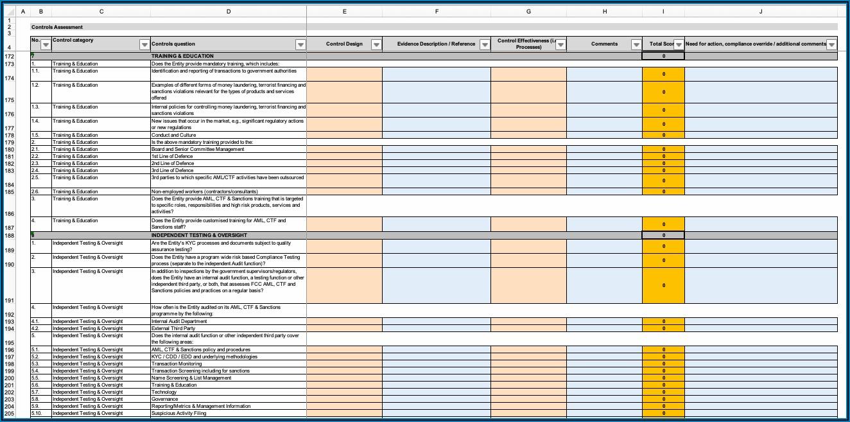 Compliance Risk Assessment Questionnaire Template