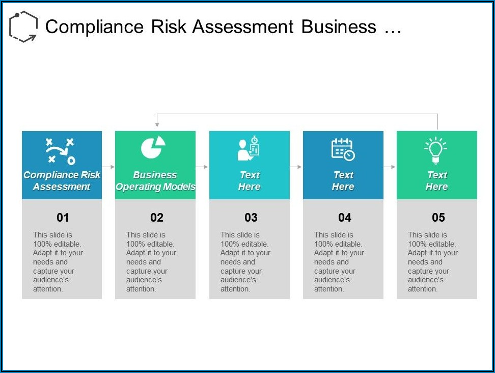 Corporate Compliance Risk Assessment Template