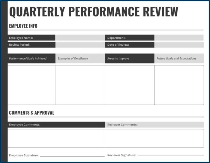 Employee Goal Review Planning Form