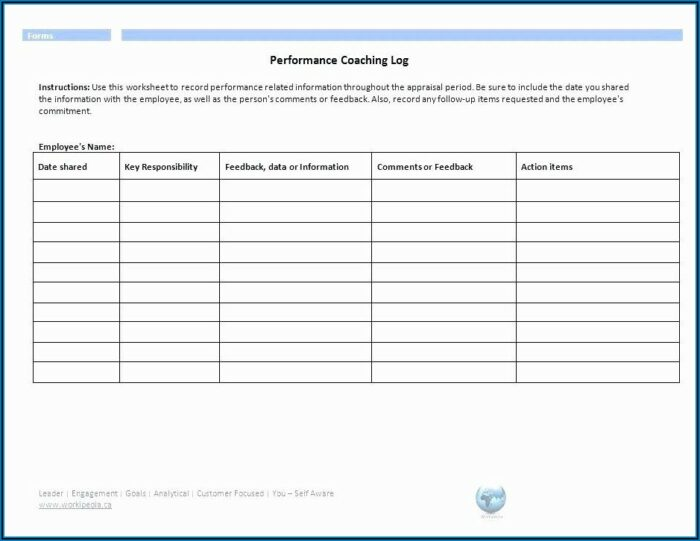 Employee Goal Setting Form Template