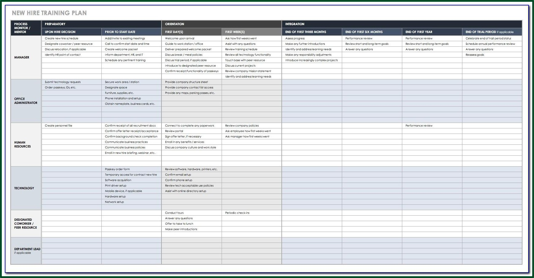 Employee Incentive Plan Template Excel