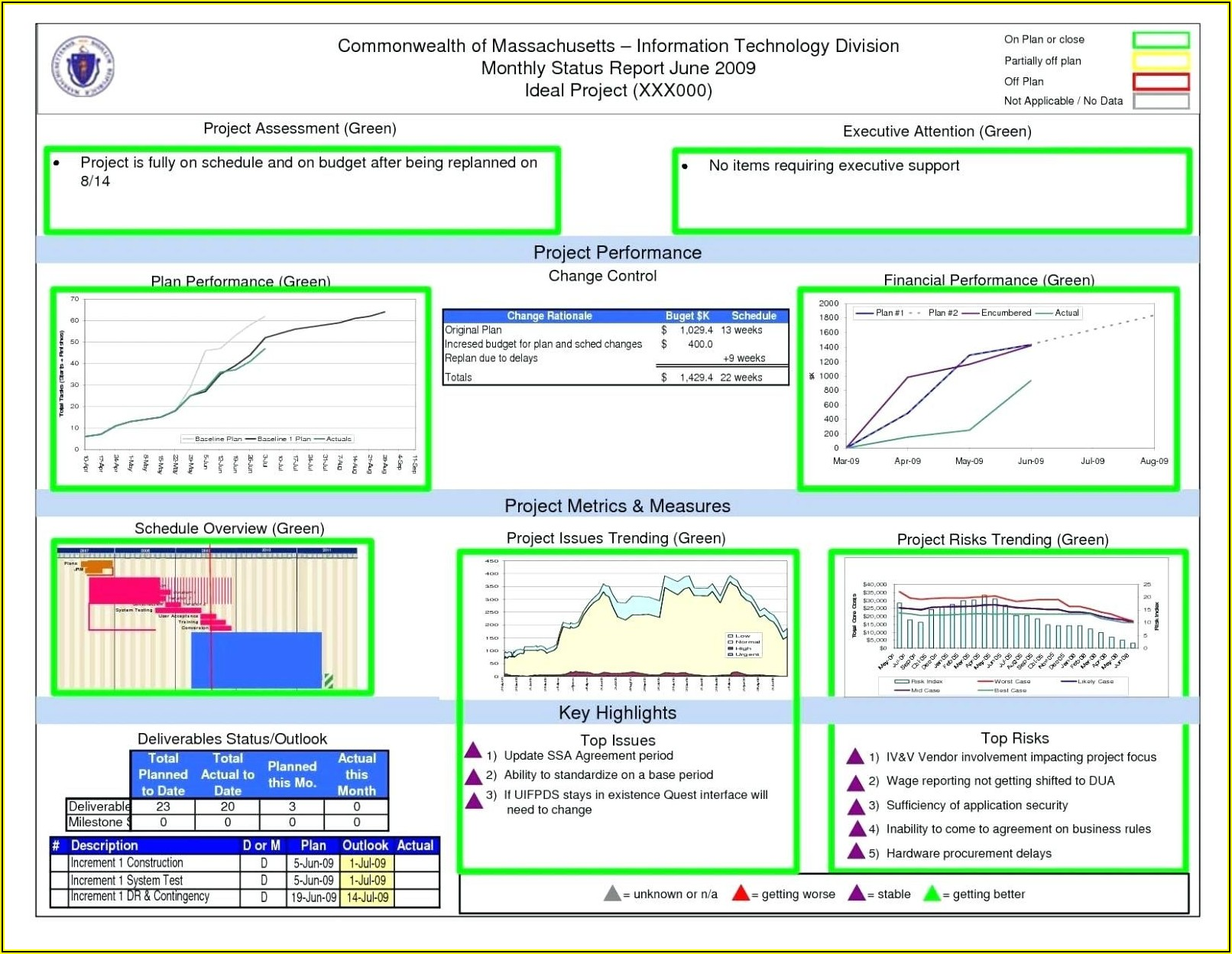 Excel Kpi Dashboard Template Download