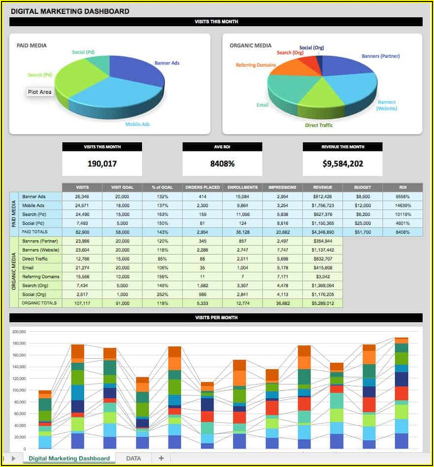 Excel Kpi Dashboard Templates