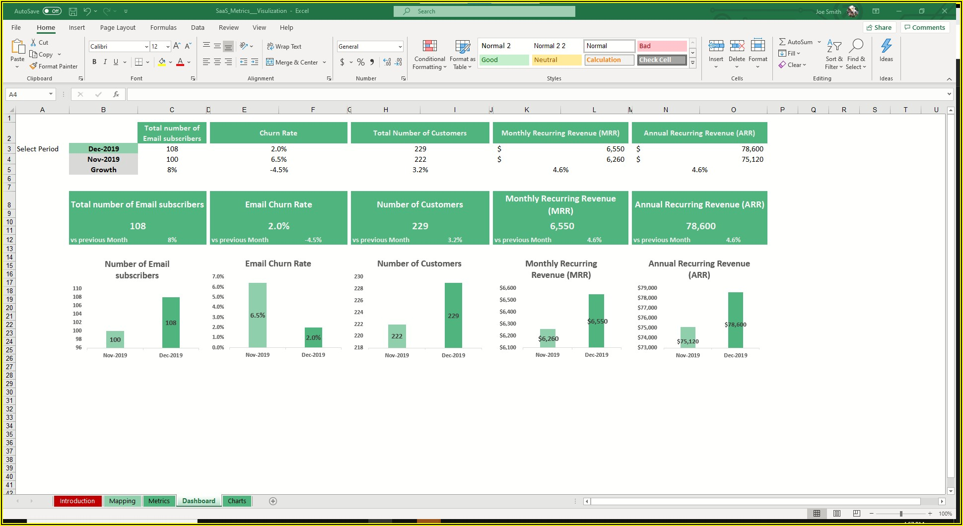 Excel Metrics Dashboard Template