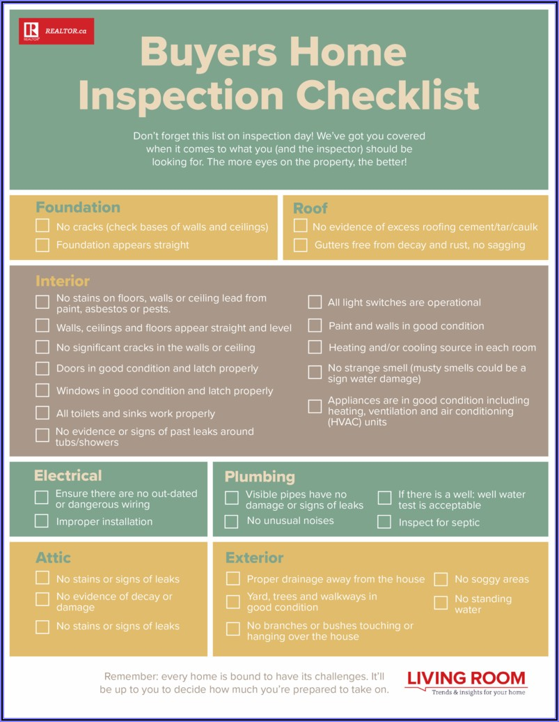 Home Inspection Checklist Form Pdf