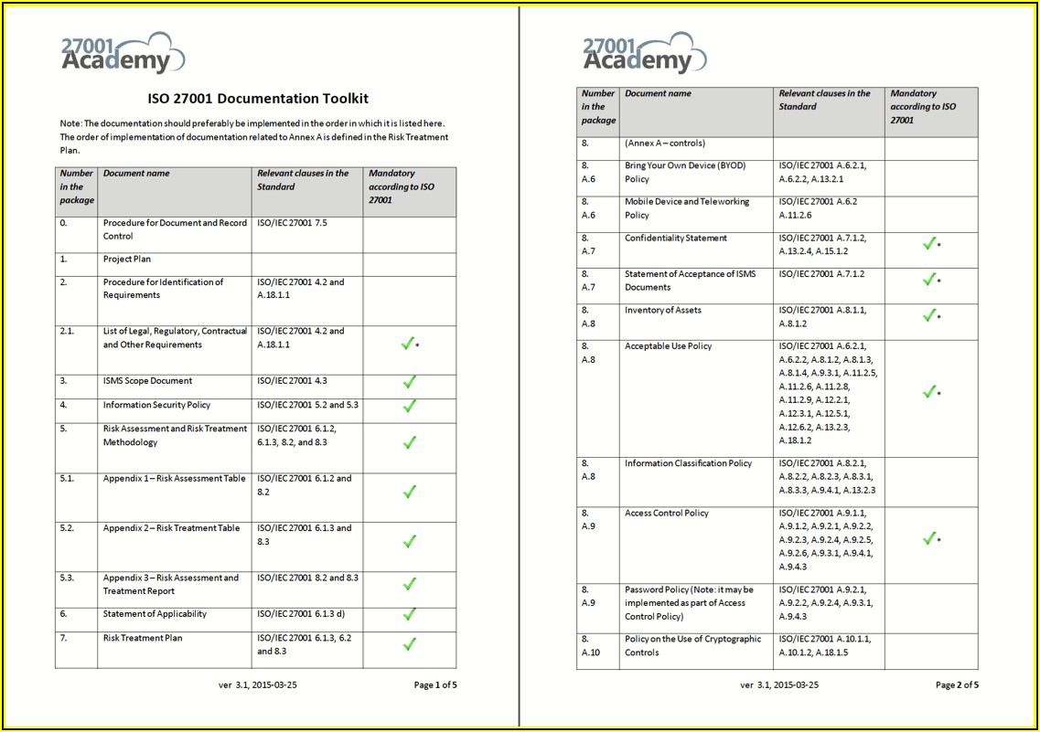 Iso 27001 Internal Audit Report Template