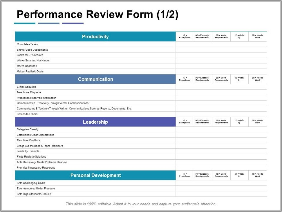 Performance Review Form Templates