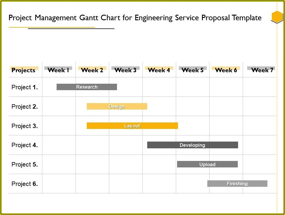 Ppt Template For Gantt Chart
