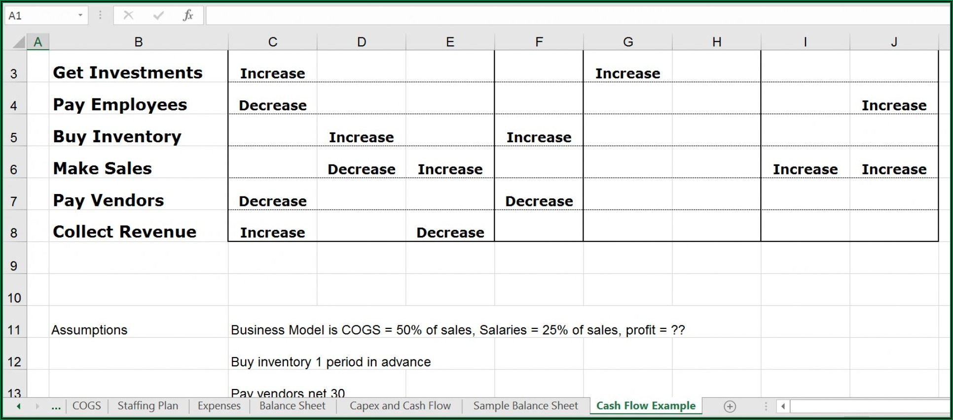 Pro Forma Profit And Loss Template Excel