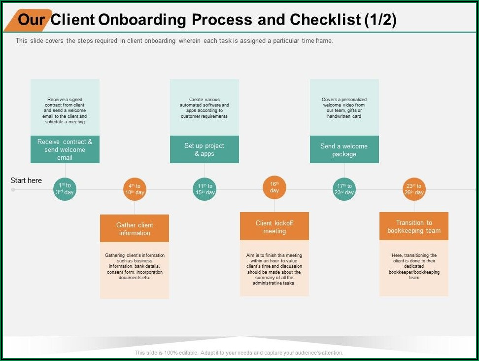 Project Onboarding Document Template