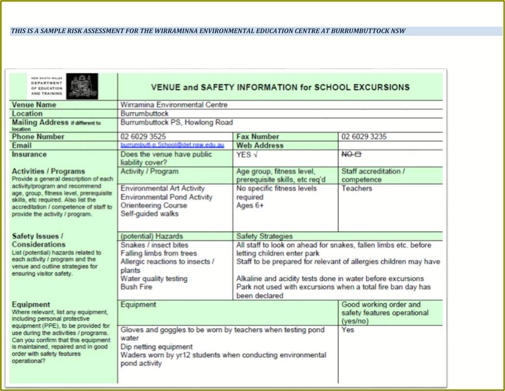 Risk Assessments Templates