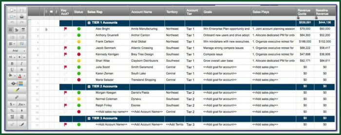 Sales Territory Plan Template Excel