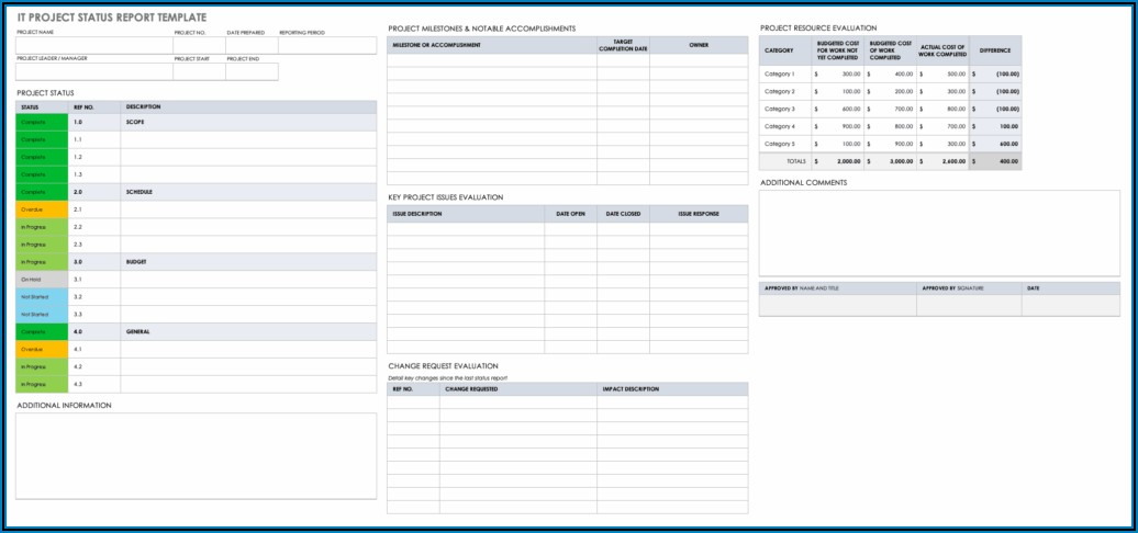 Weekly Project Status Report Template Excel
