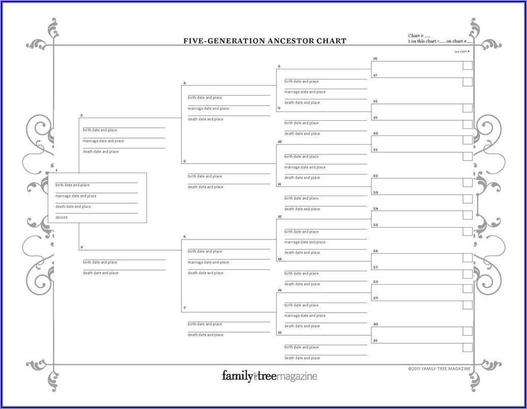 Aarp Enrollment Form