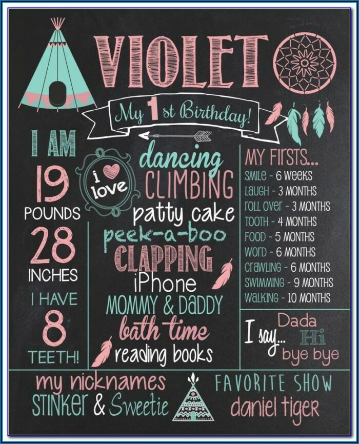 First Birthday Chalkboard Poster Template Free