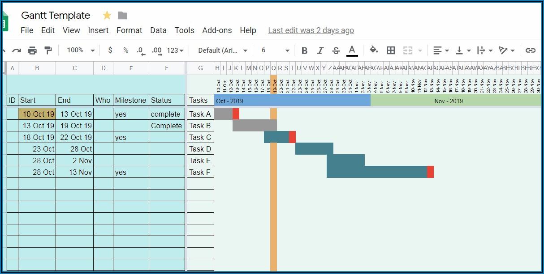 Gantt Chart Template Google Sheets