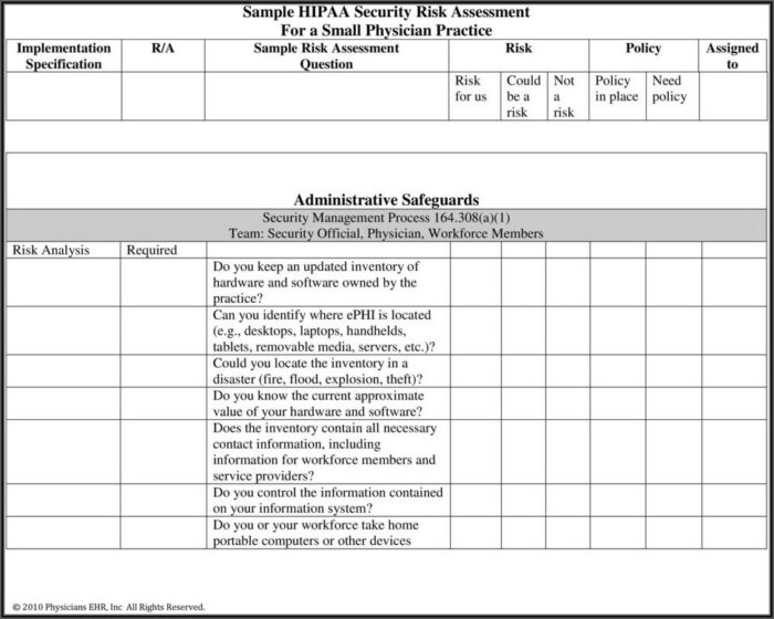 Hipaa Risk Assessment Policy Template