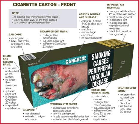 Australia cigarette carton
