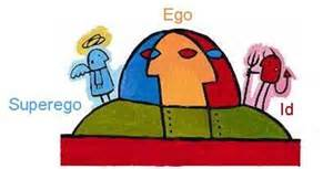 th 6 1 - Early Trauma's Effect On Development Of Id And Ego