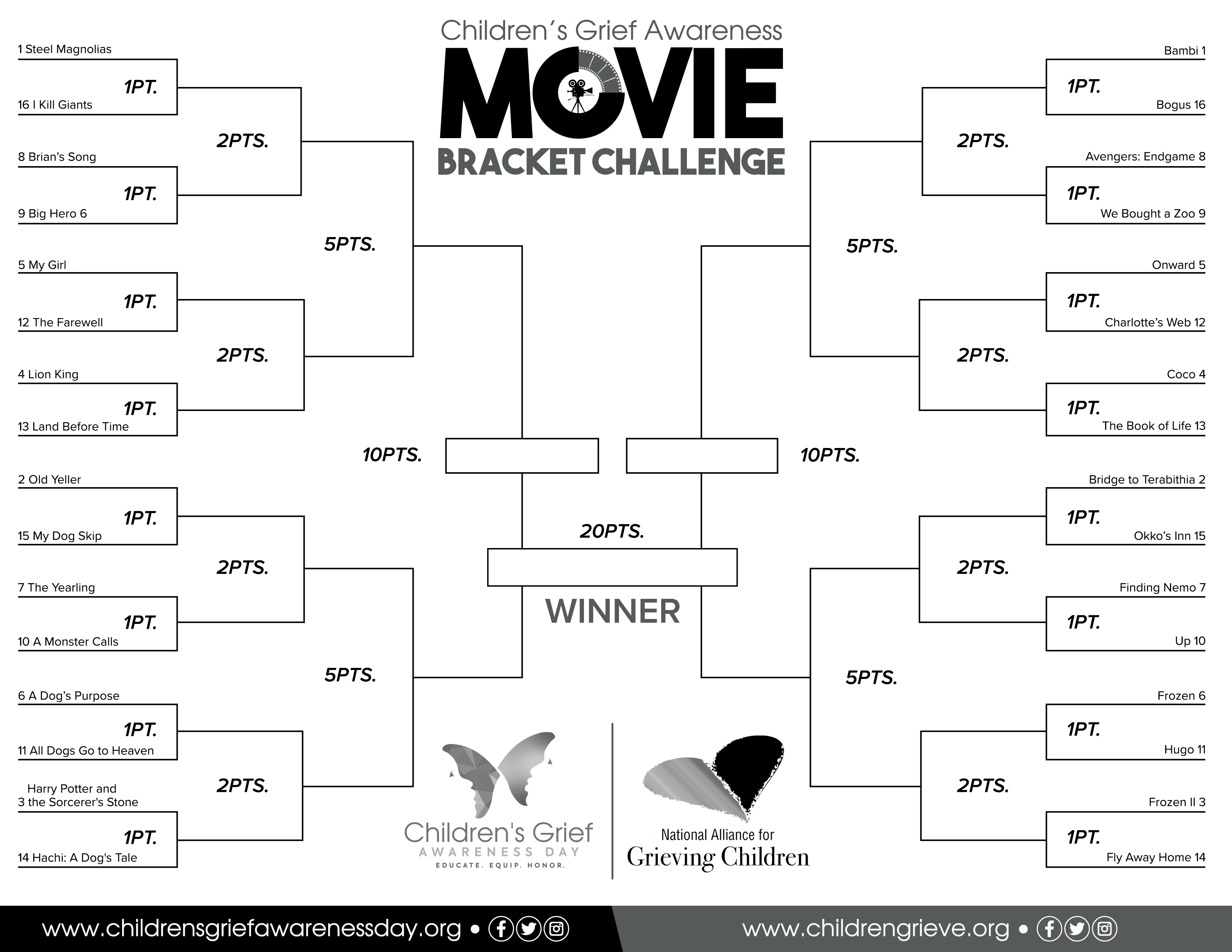 Children S Grief Awareness Movie Bracket Challenge