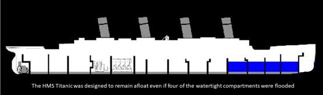 Titanic 3 2018