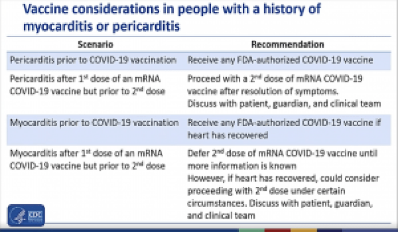 Vaccine Considerations Chart, CDC.