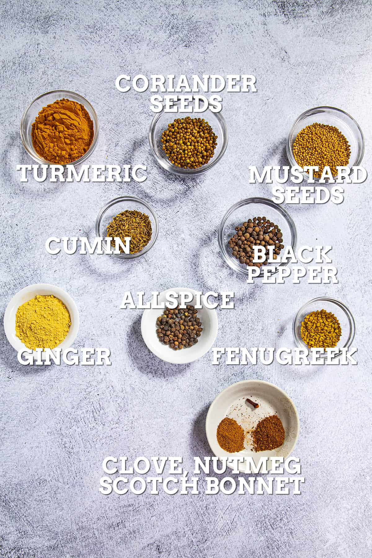 Jamaican Curry Powder ingredients