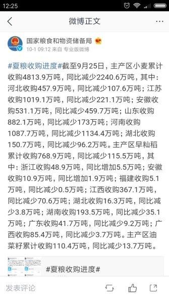 Signs of China 4, 粮食收购减少