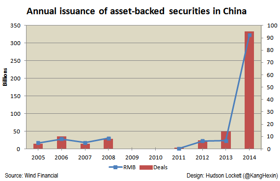 ABS-issuance.png