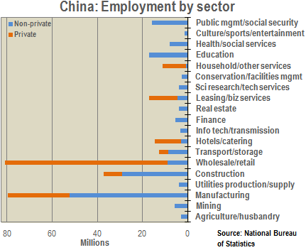 employment-sector-2.png