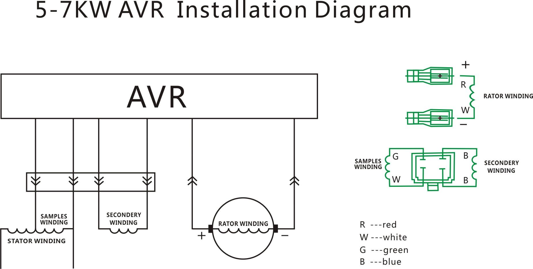 China Generator AVR Alternator