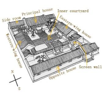 beijing-architecture-13-siheyuan-plan