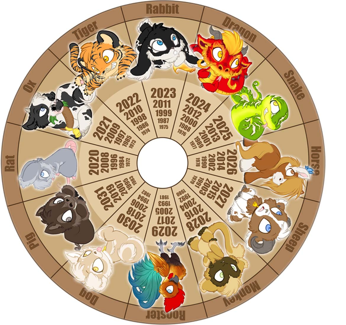 It is a photo of Printable Chinese Zodiac Placemat with regard to japanese