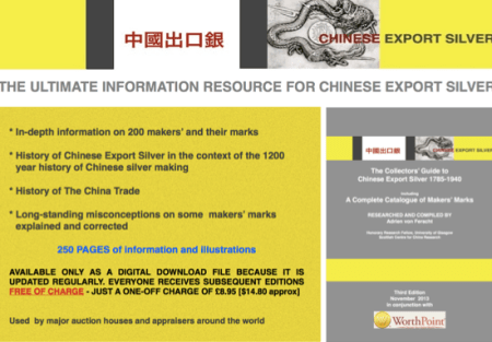 Chinese Export Silver Makers Marks