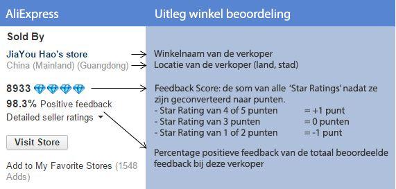 recensies AliExpress reviews beoordeling